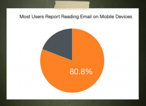 People Read Emails on Mobile Devices